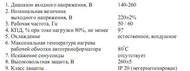 Технические параметры стабилизаторов напряжения Ресанта