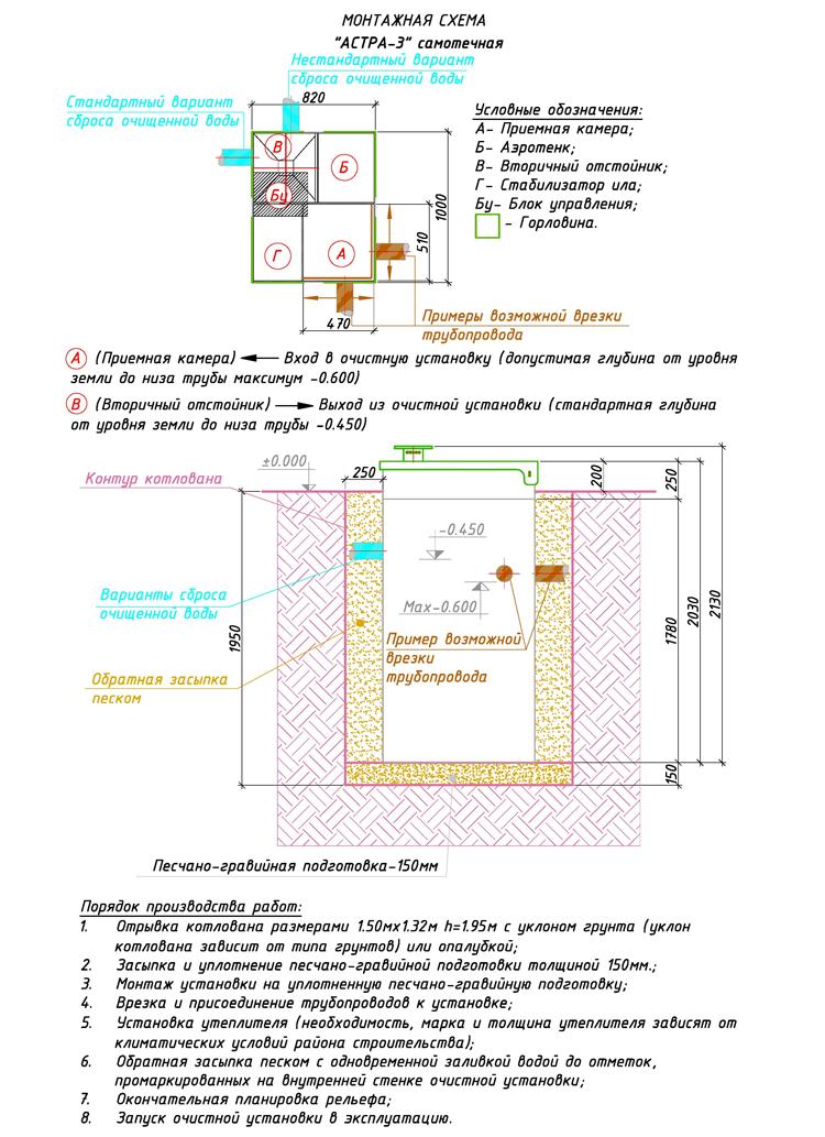 Монтажная схема Юнилос Астра 5