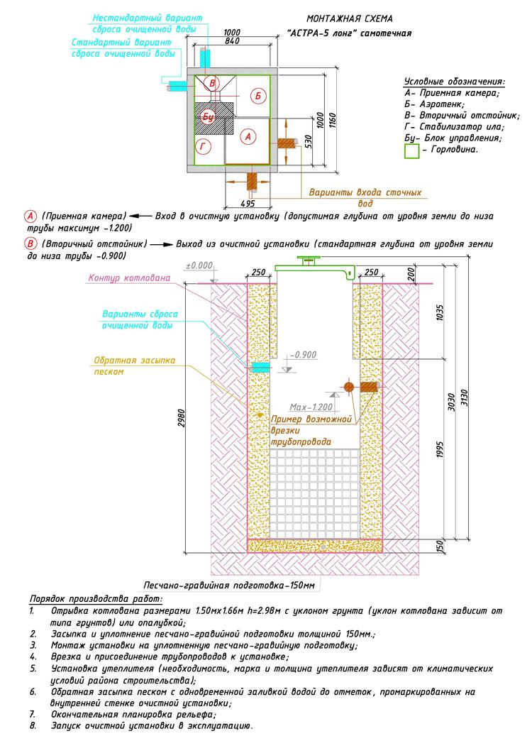 Монтажная схема для установки