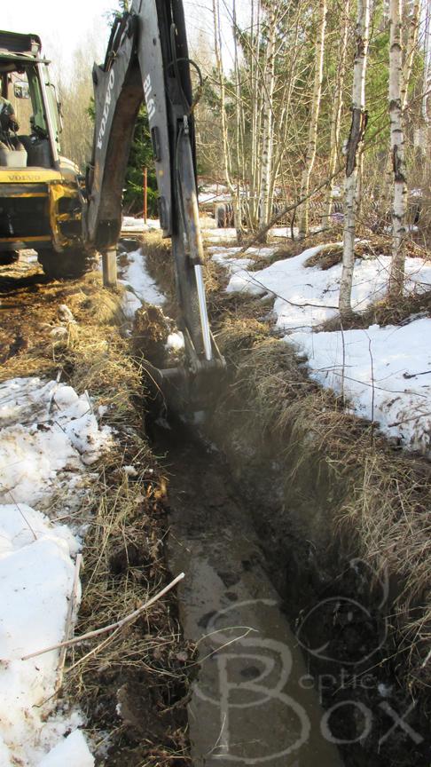 земляные работы в дренажной канаве
