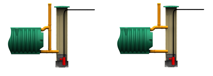Схемы монтажа накопительного колодца Росток