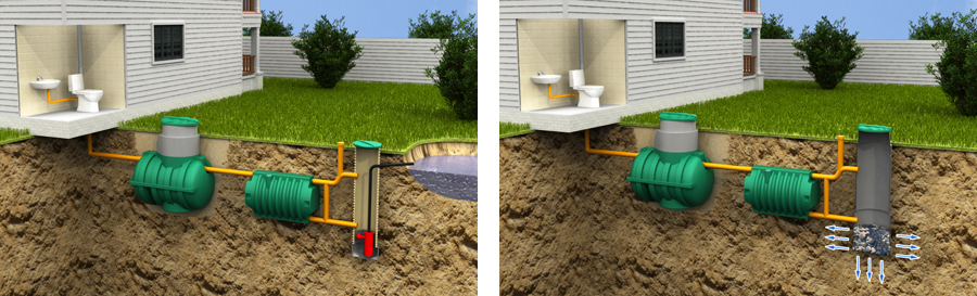Рекомендованные схемы автономной канализации «Росток» для использования круглый год