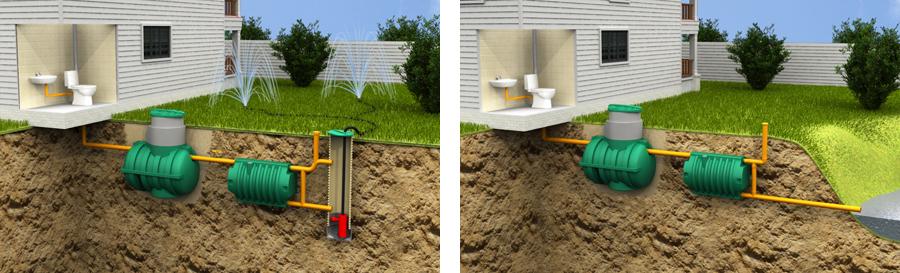 Рекомендованные схемы автономной канализации «Росток» для использования только в теплое время года