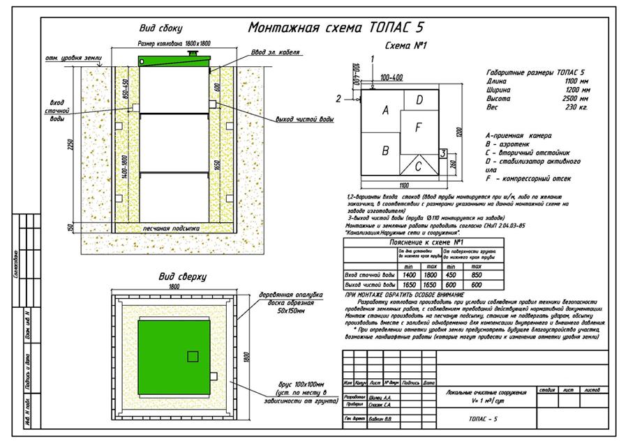 Монтажная схема септика Топас 5