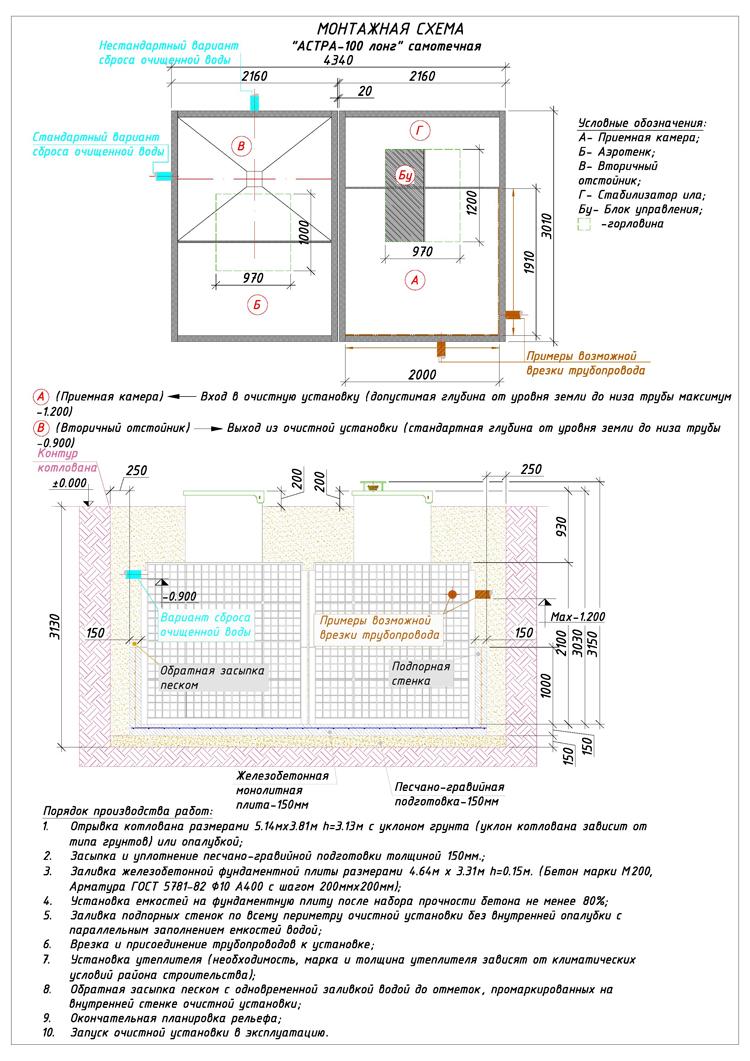 Монтажная схема автономной канализации Юнилос Астра 100 Лонг