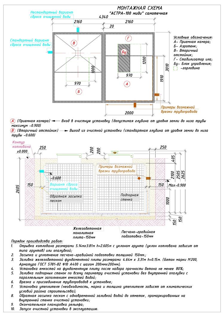 Монтажная схема автономной канализации Юнилос Астра 100 Миди