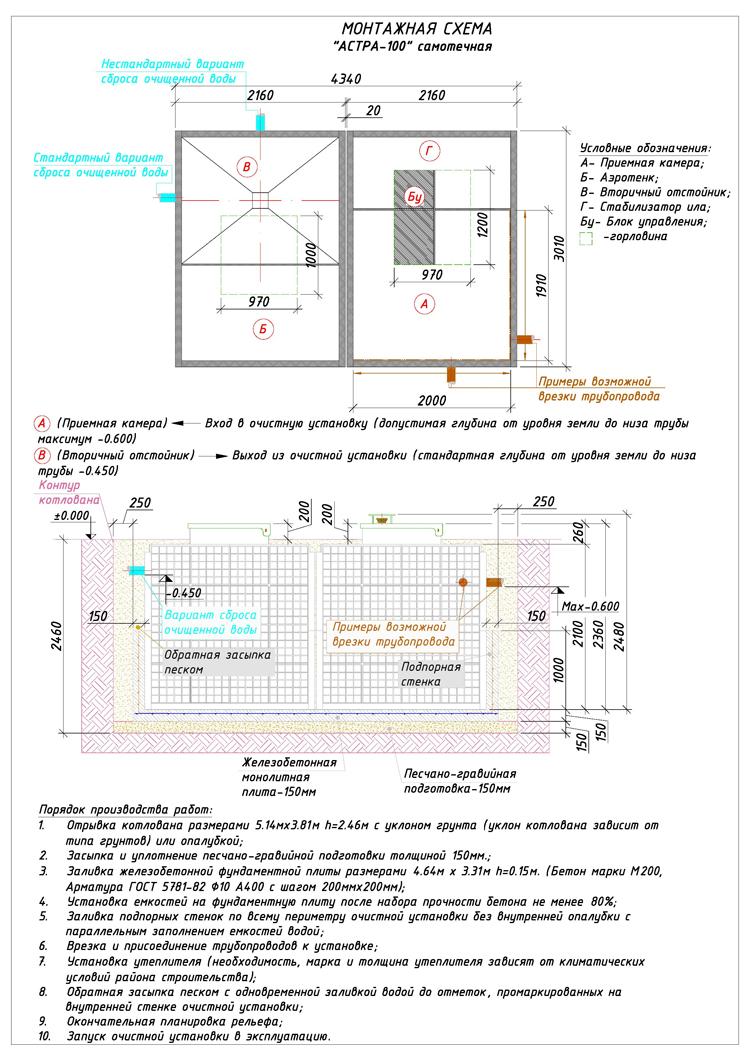 Монтажная схема автономной канализации Юнилос Астра 100