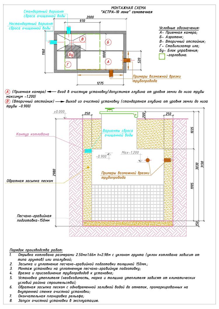Монтажная схема автономной канализации Юнилос Астра 10 Лонг