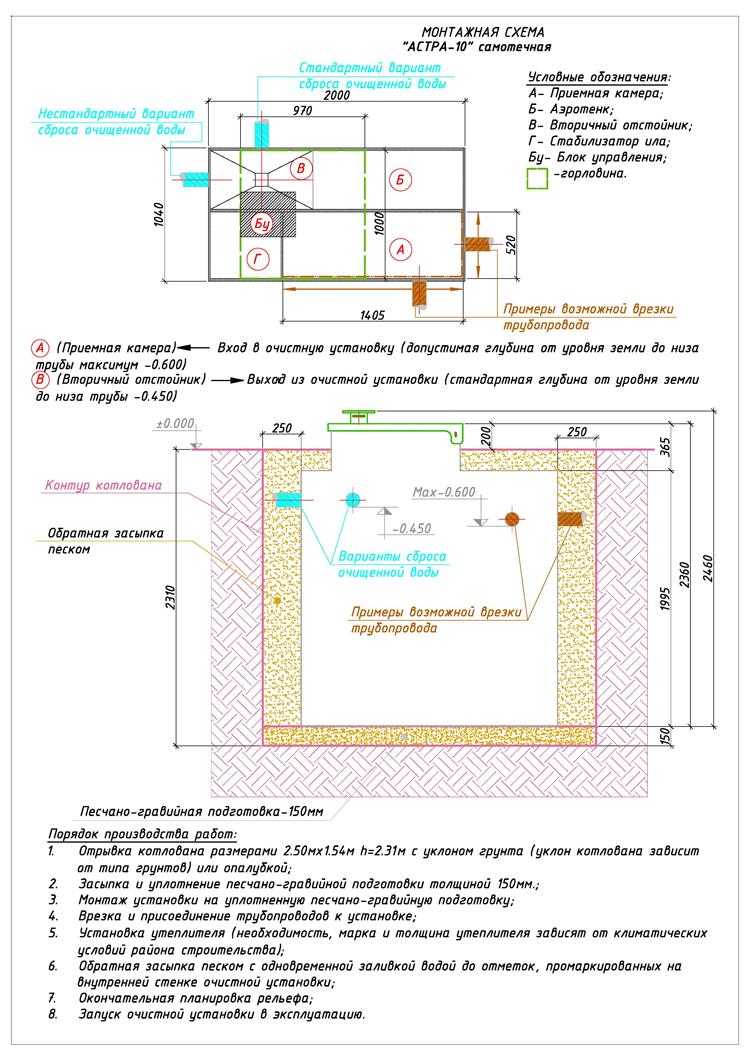 Монтажная схема автономной канализации Юнилос Астра 10