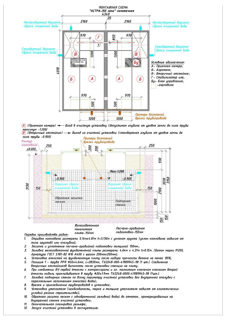 Монтажная схема автономной канализации Юнилос Астра 150 Лонг