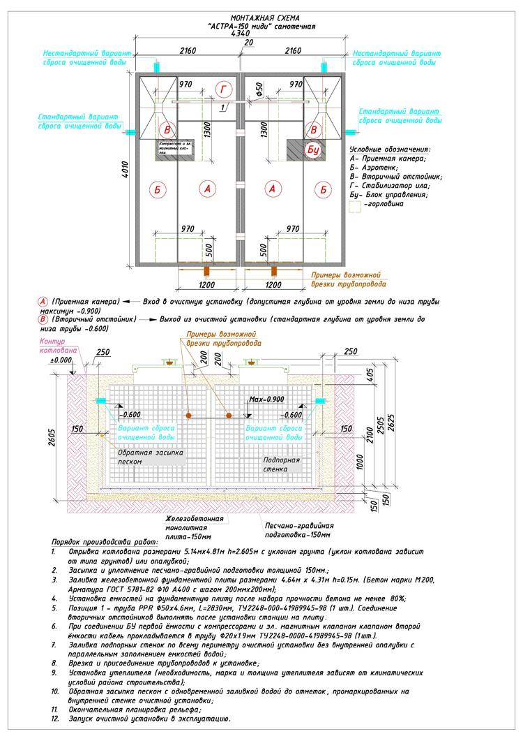 Монтажная схема автономной канализации Юнилос Астра 150 Миди