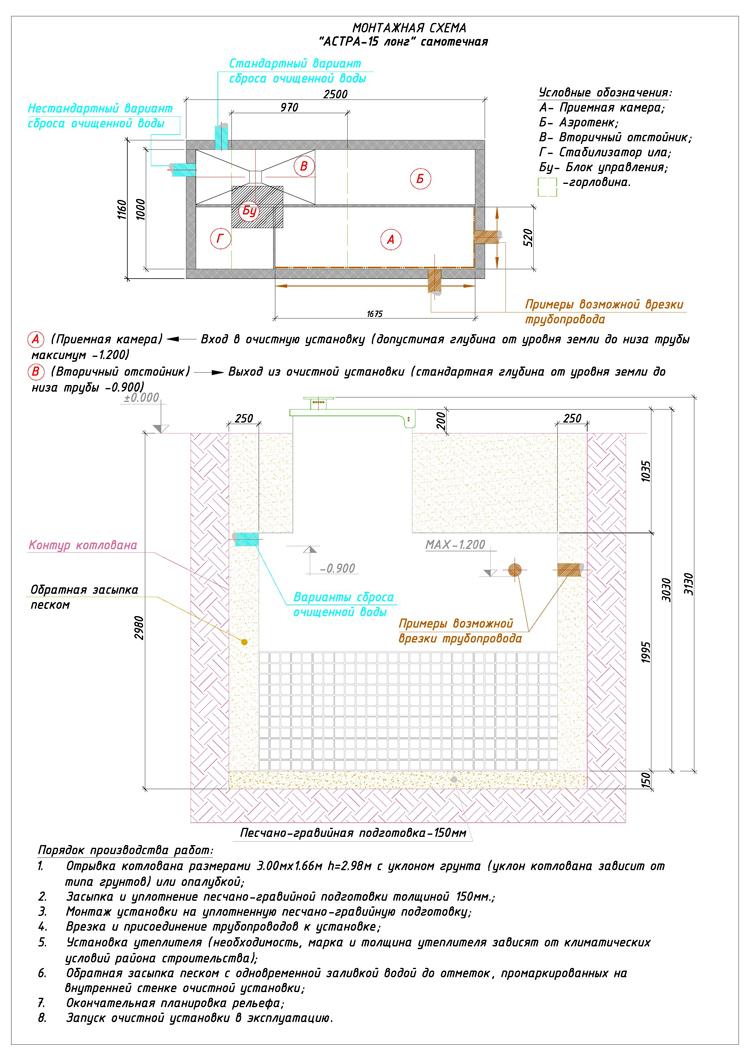 Монтажная схема автономной канализации Юнилос Астра 15 Лонг