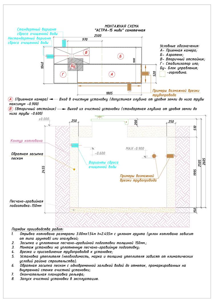 Монтажная схема автономной канализации Юнилос Астра 15 Миди