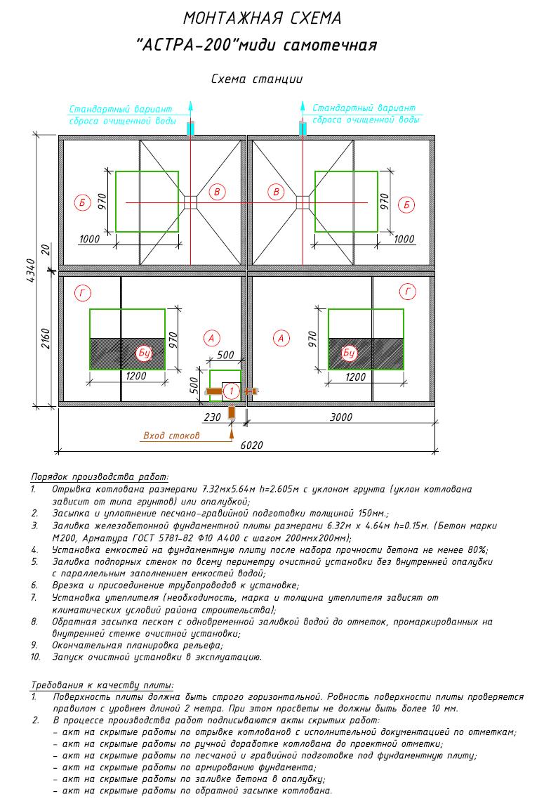 Монтажная схема автономной канализации Юнилос Астра 200 Миди