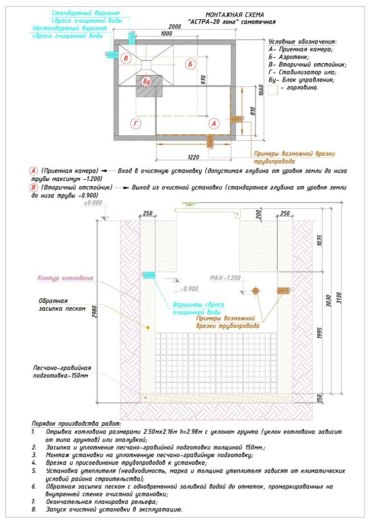 Монтажная схема автономной канализации Юнилос Астра 20 Лонг