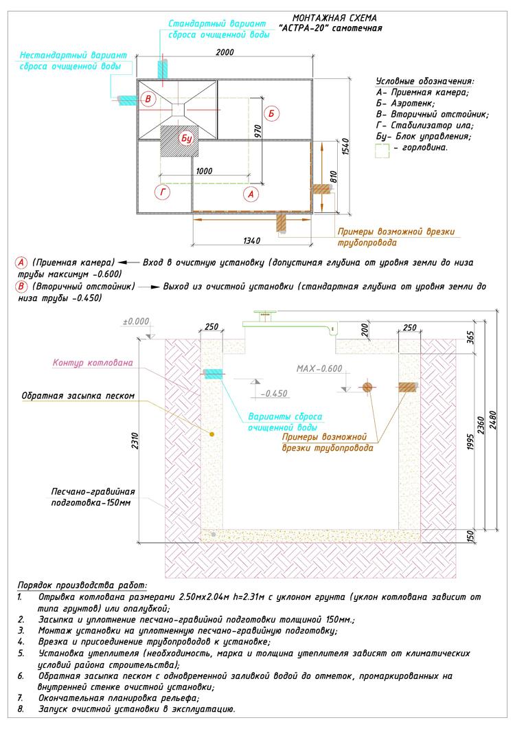 Монтажная схема автономной канализации Юнилос Астра 20