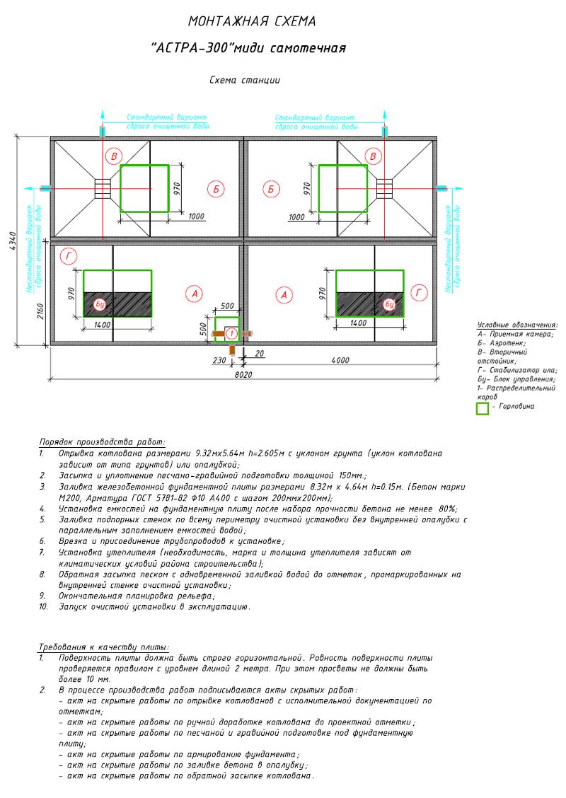 Монтажная схема автономной канализации Юнилос Астра 300 Миди