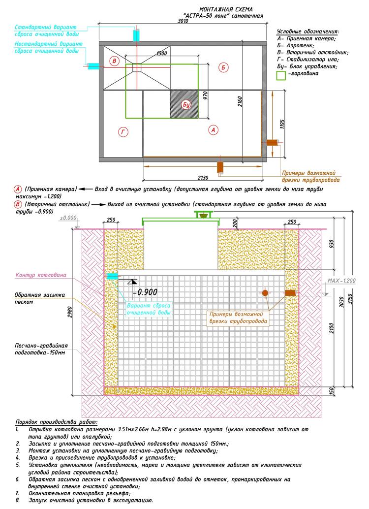 Монтажная схема автономной канализации Юнилос Астра 50 Лонг