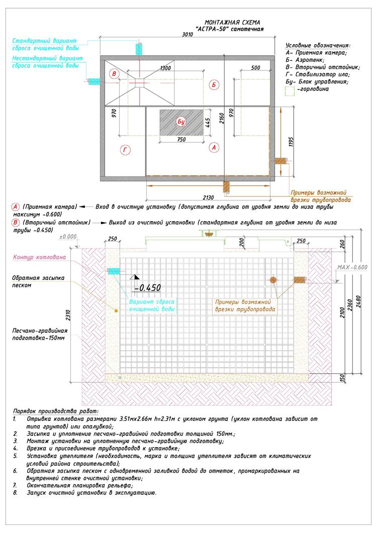 Монтажная схема автономной канализации Юнилос Астра 50