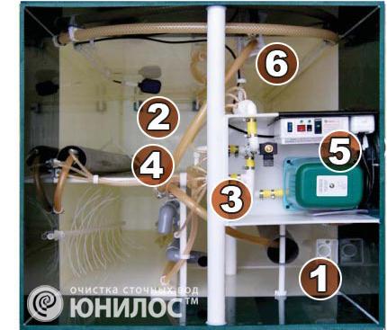 Схема работы станции Юнилос Астра 8
