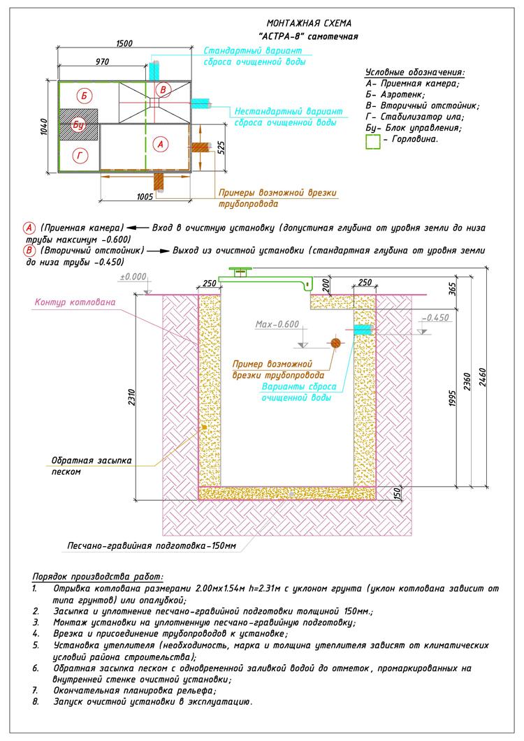 Монтажная схема автономной канализации Юнилос Астра 8
